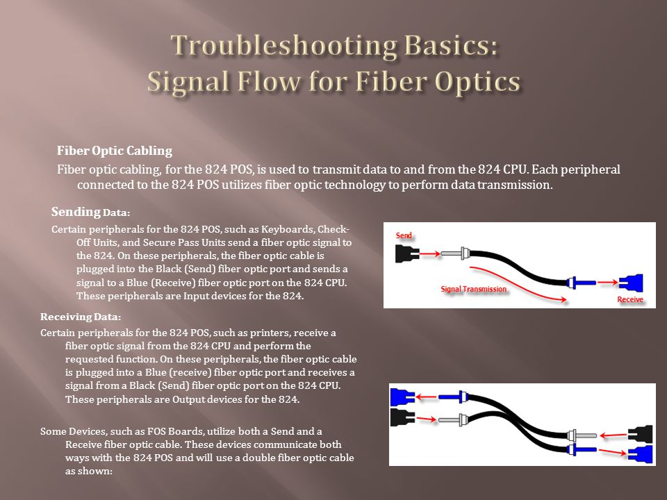 Fiber Optic Cabling Fiber optic cabling, for the 824 POS, is used to transmit data to and from the 824 CPU. Each peripheral connected to the 824 POS u