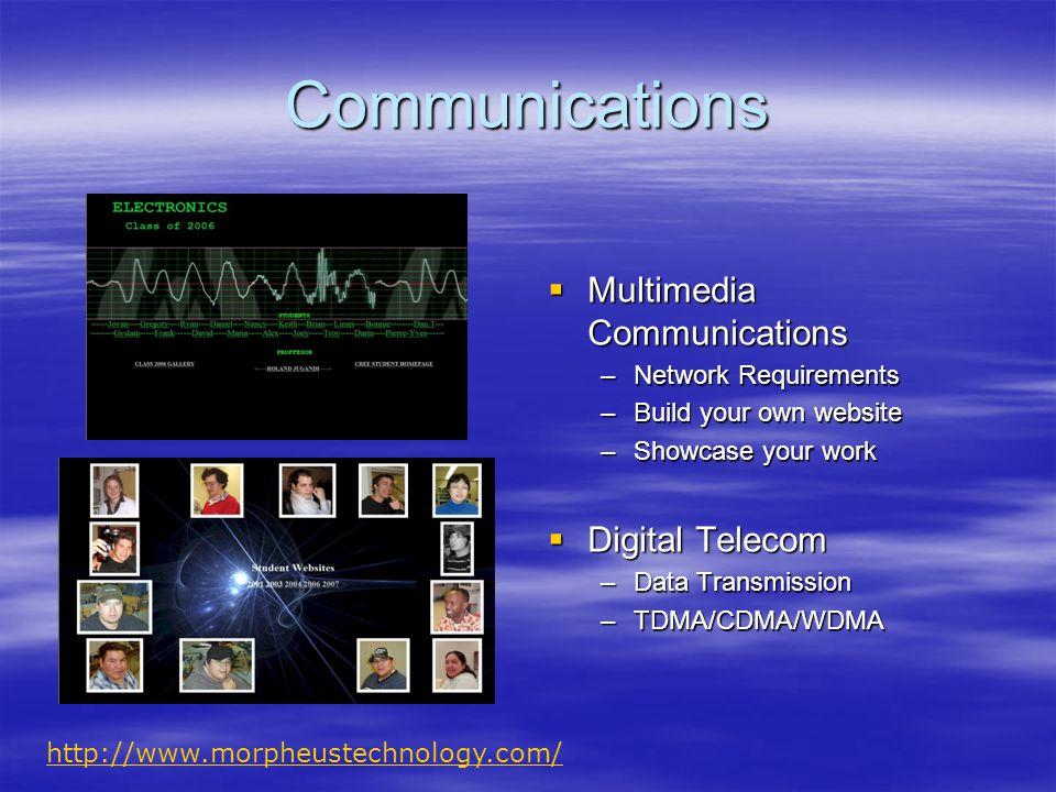 Communications Multimedia Communications Multimedia Communications –Network Requirements –Build your own website –Showcase your work Digital Telecom Digital Telecom –Data Transmission –TDMA/CDMA/WDMA http://www.morpheustechnology.com/