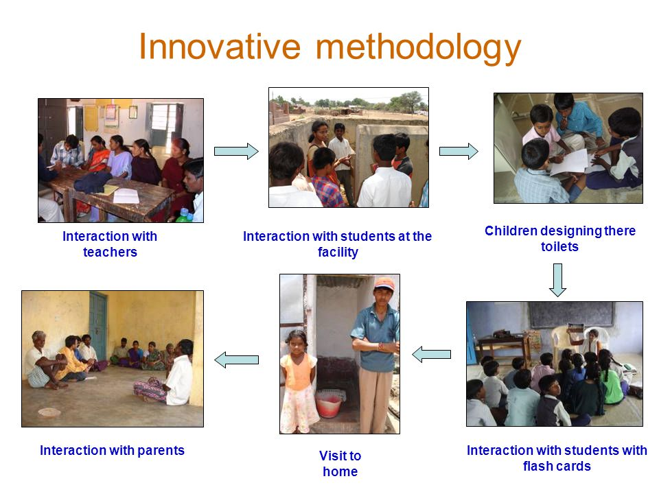 Innovative methodology Interaction with teachers Interaction with students at the facility Interaction with parents Children designing there toilets Interaction with students with flash cards Visit to home