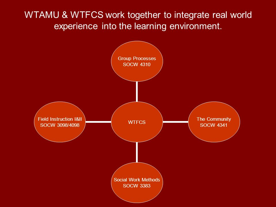 WTAMU & WTFCS work together to integrate real world experience into the learning environment.