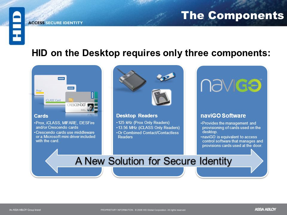 The Components HID on the Desktop requires only three components: naviGO Software Provides the management and provisioning of cards used on the deskto