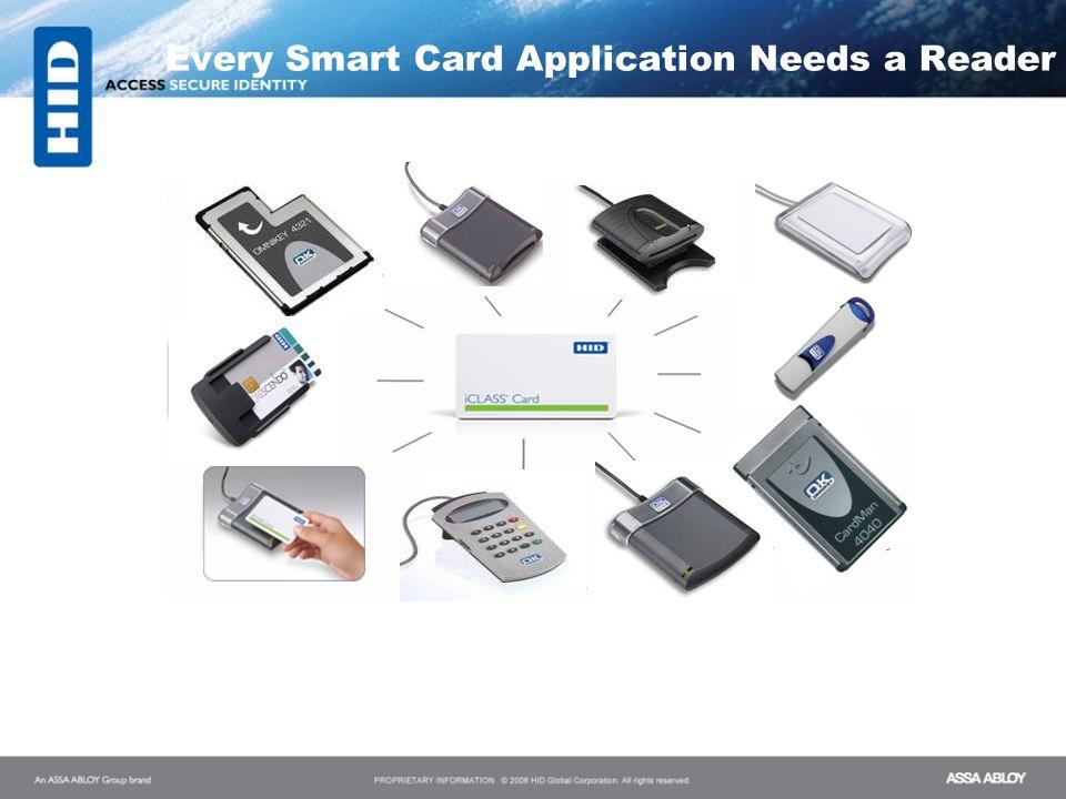 Every Smart Card Application Needs a Reader