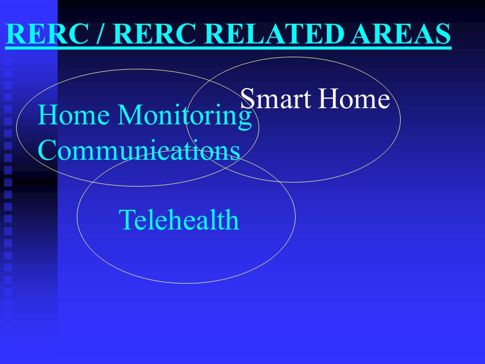 ILSA (RERC/Honeywell) Smart Home Project (RERC/UF/Doner) Elder-Phone (RERC/Motorola) Indoor Location Tracking (RERC/Hexamite) Field-Based Deployment (VA) Home Monitoring Related Projects SmartWave (GE Research)
