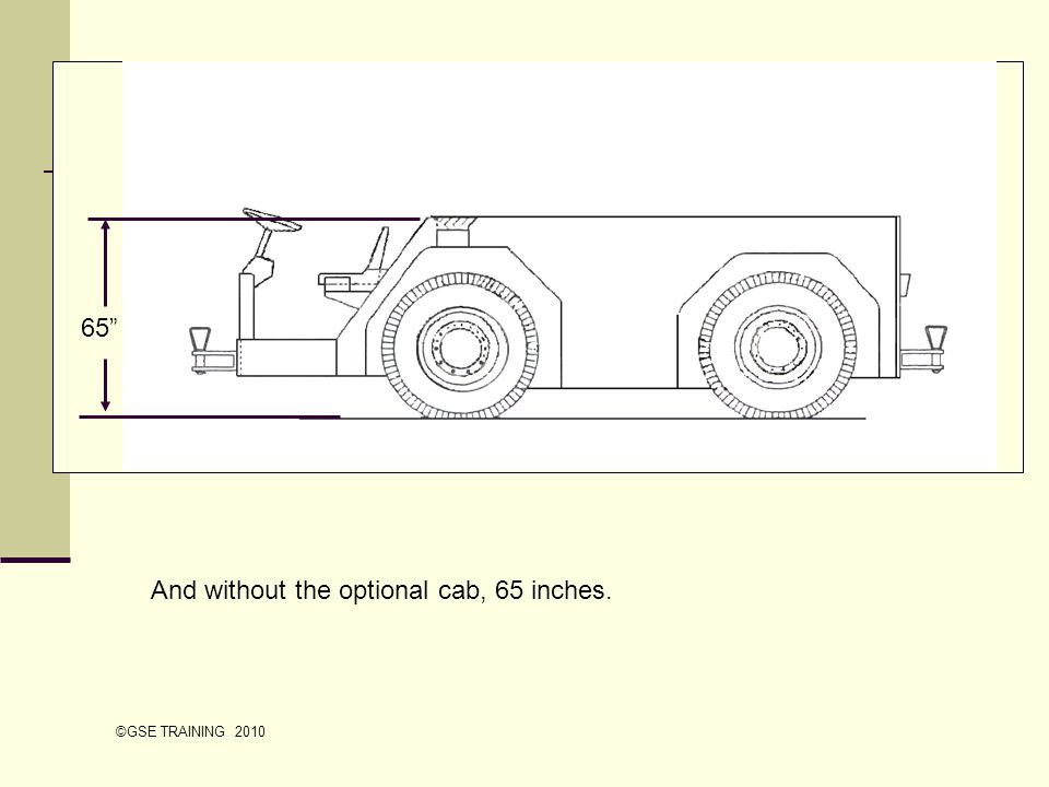 And without the optional cab, 65 inches. 65 ©GSE TRAINING 2010