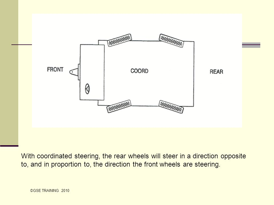 With coordinated steering, the rear wheels will steer in a direction opposite to, and in proportion to, the direction the front wheels are steering. ©