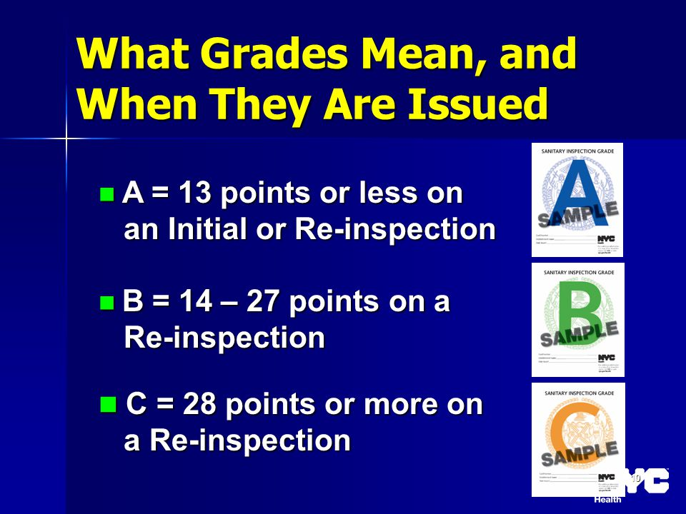 What Grades Mean, and When They Are Issued A = 13 points or less on A = 13 points or less on an Initial or Re-inspection an Initial or Re-inspection B
