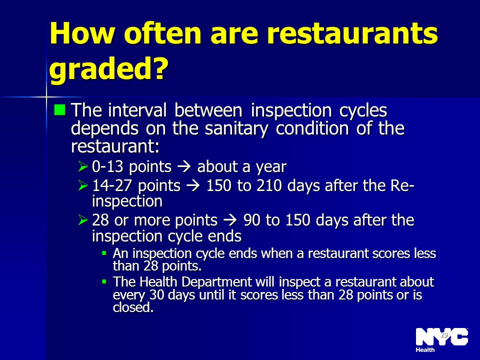 29 How often are restaurants graded? The interval between inspection cycles depends on the sanitary condition of the restaurant: The interval between