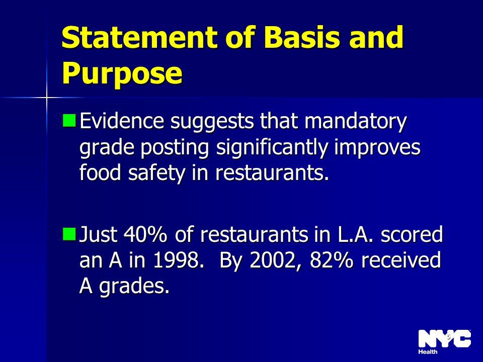 6 Grade Posting Helps Improve Restaurants Sanitary Practices