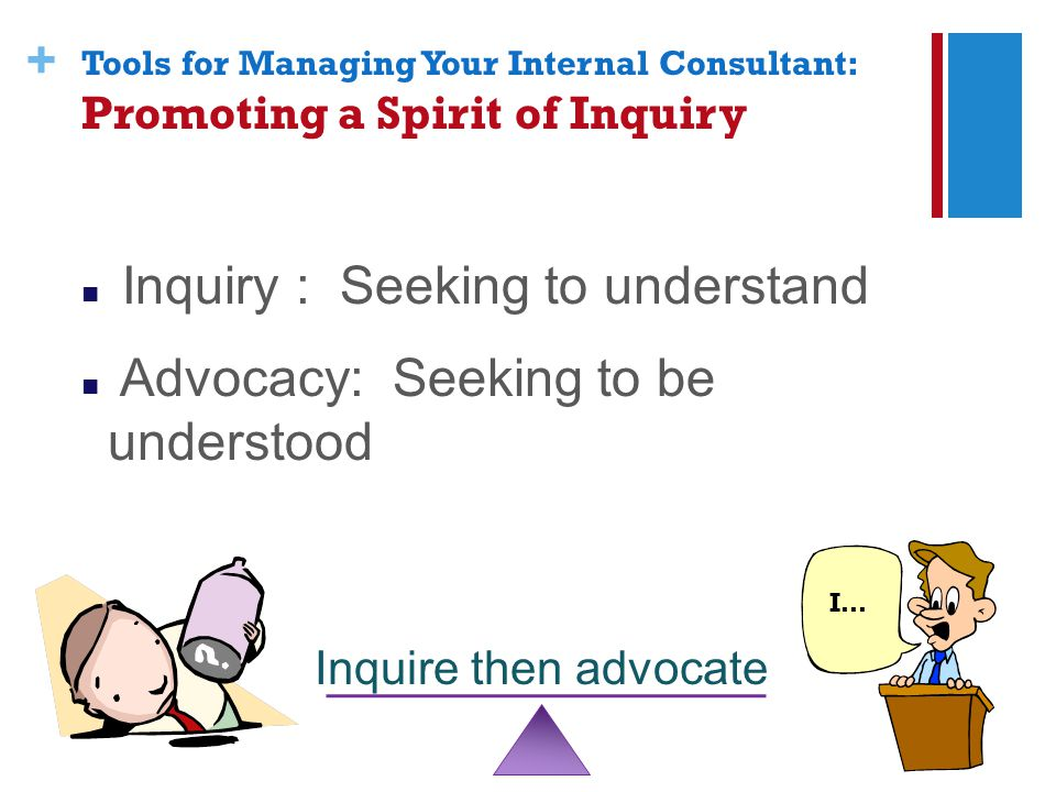 + Inquiry : Seeking to understand Advocacy: Seeking to be understood Inquire then advocate I… Tools for Managing Your Internal Consultant: Promoting a Spirit of Inquiry