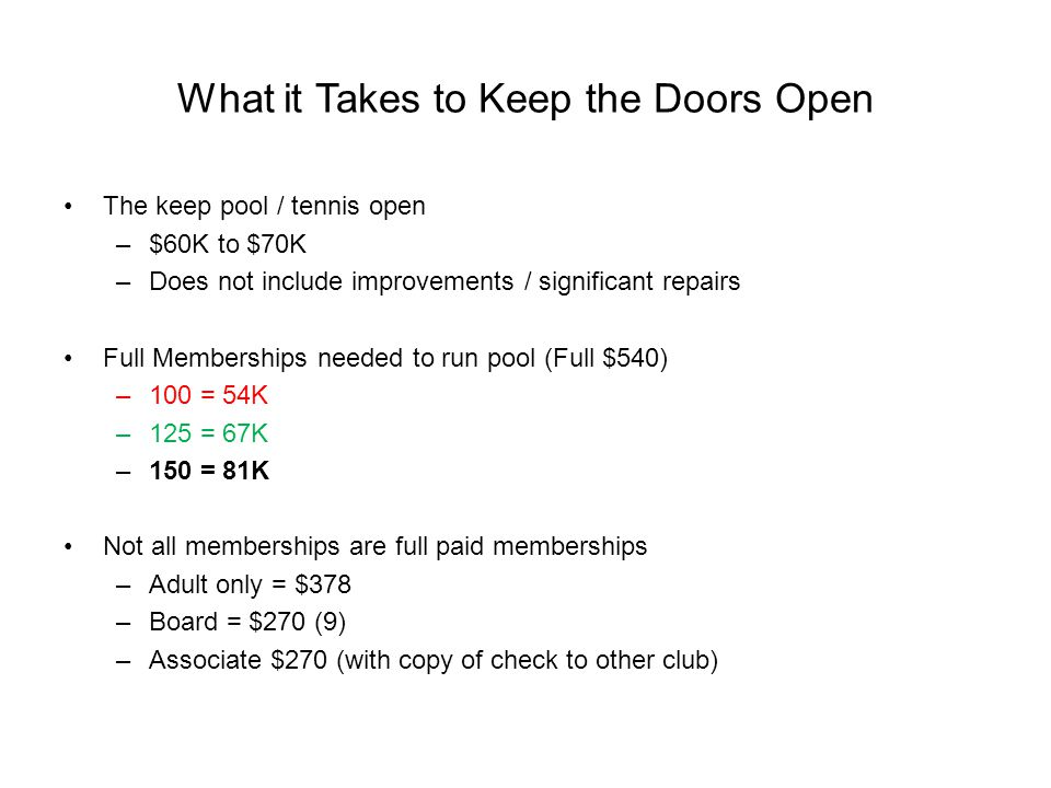 What it Takes to Keep the Doors Open The keep pool / tennis open –$60K to $70K –Does not include improvements / significant repairs Full Memberships needed to run pool (Full $540) –100 = 54K –125 = 67K –150 = 81K Not all memberships are full paid memberships –Adult only = $378 –Board = $270 (9) –Associate $270 (with copy of check to other club)