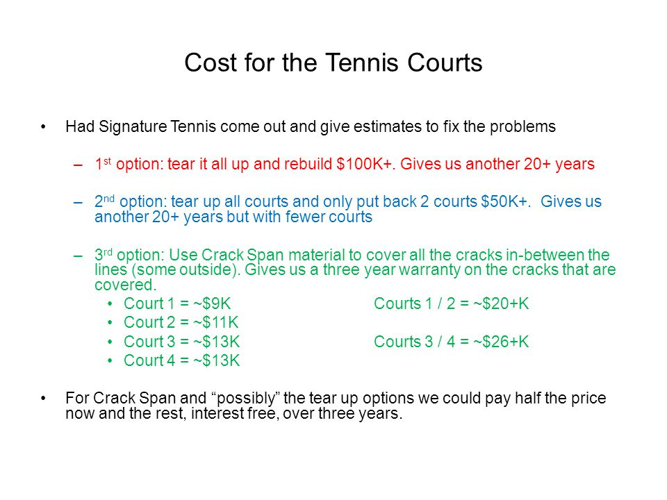 Cost for the Tennis Courts Had Signature Tennis come out and give estimates to fix the problems –1 st option: tear it all up and rebuild $100K+.