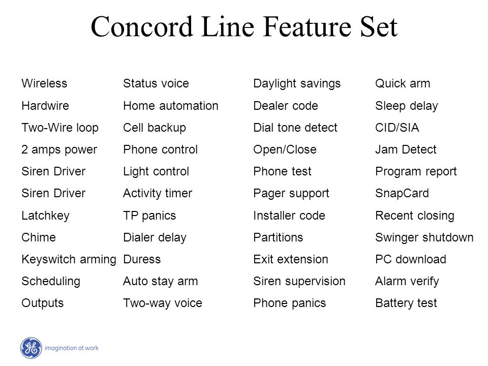 Attach Schedules To Events - Concord Events Latchkey Opening Latchkey Closing Exception Opening Exception Closing Lights Outputs Arming