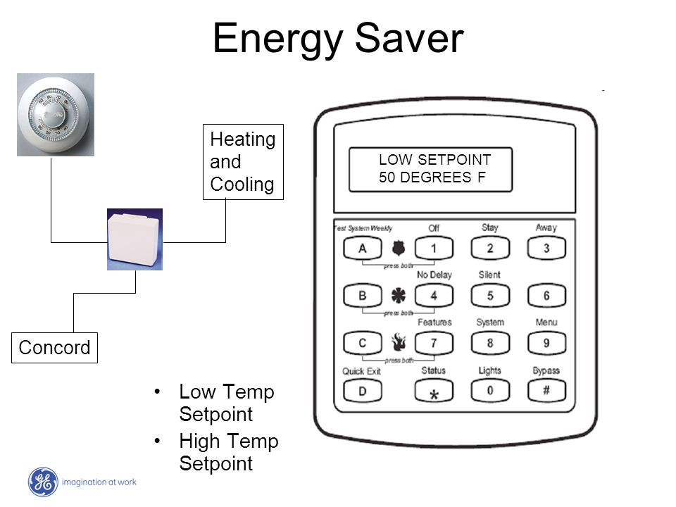 Energy Saver Low Temp Setpoint High Temp Setpoint LOW SETPOINT 50 DEGREES F Heating and Cooling Concord