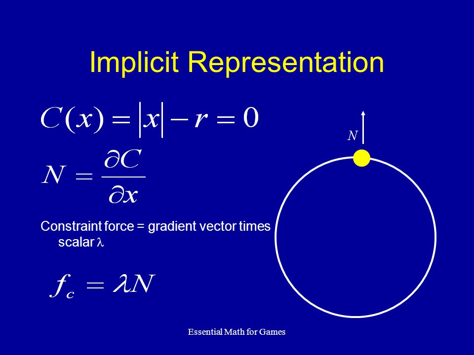 Essential Math for Games Implicit Representation Constraint force = gradient vector times scalar