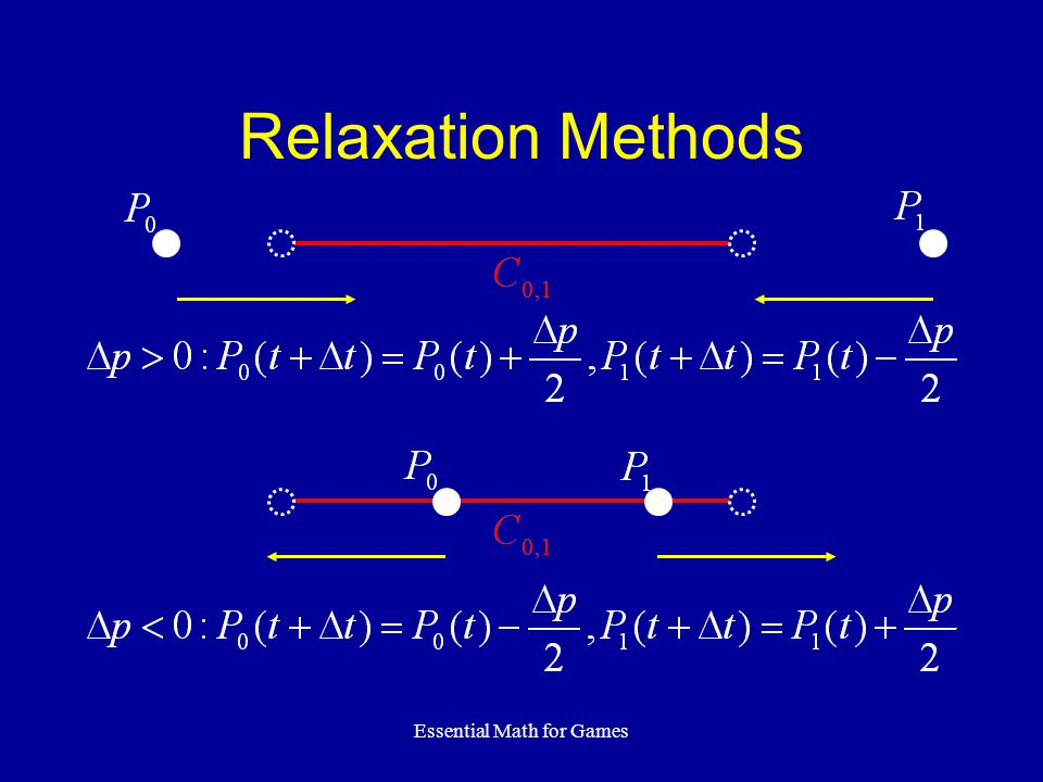 Essential Math for Games Relaxation Methods