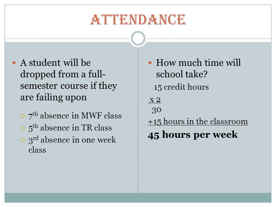 Attendance A student will be dropped from a full- semester course if they are failing upon 7 th absence in MWF class 5 th absence in TR class 3 rd absence in one week class How much time will school take.