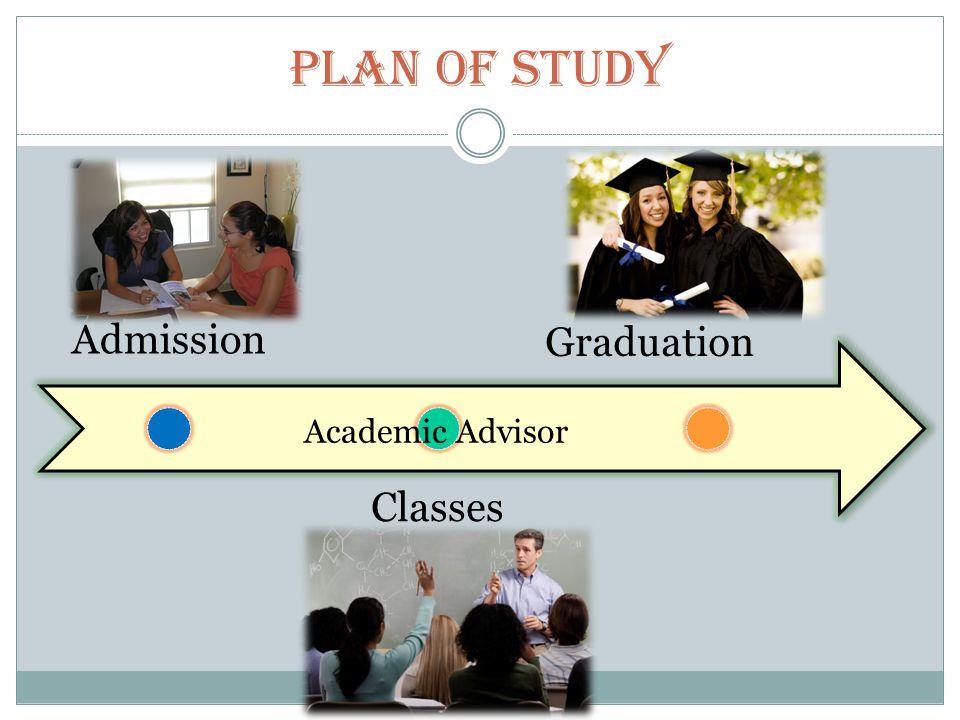 Plan of Study Admission Classes Graduation Academic Advisor