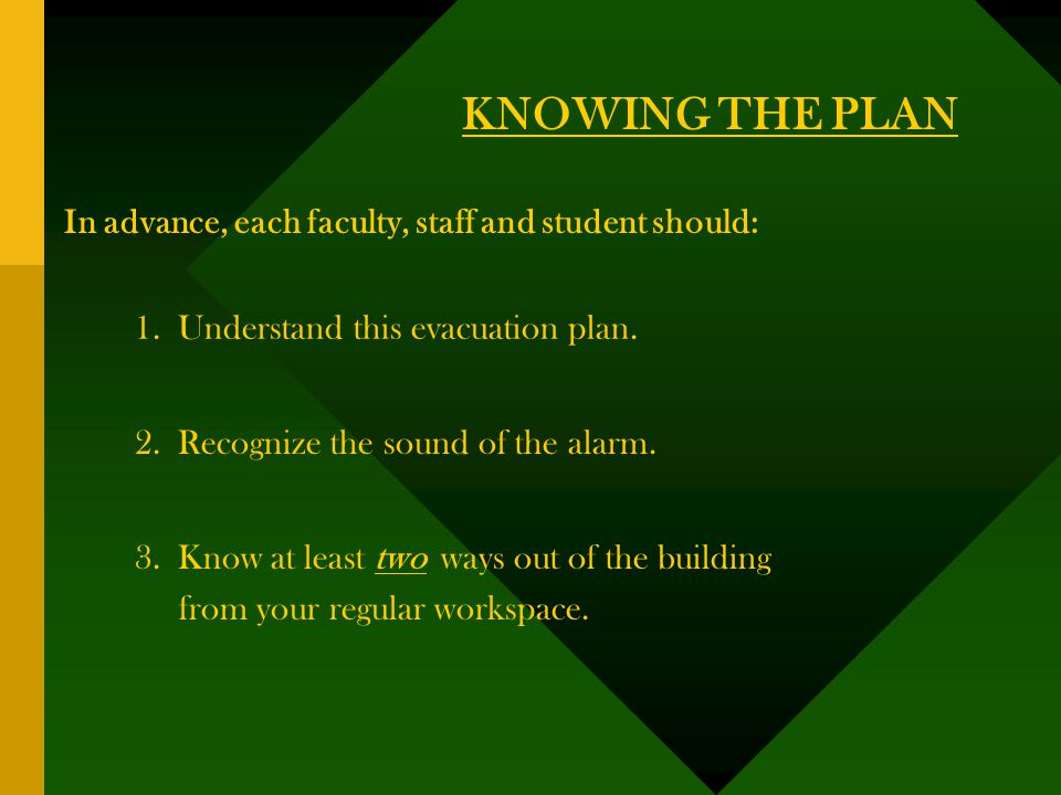 KNOWING THE PLAN In advance, each faculty, staff and student should: 1.