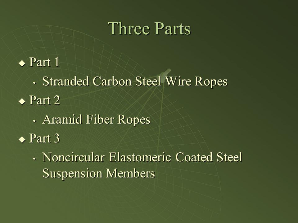 Three Parts Part 1 Part 1 Stranded Carbon Steel Wire Ropes Stranded Carbon Steel Wire Ropes Part 2 Part 2 Aramid Fiber Ropes Aramid Fiber Ropes Part 3