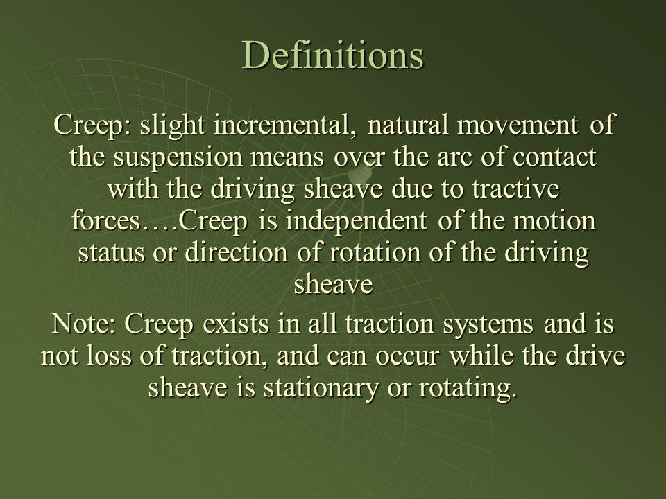 Definitions Creep: slight incremental, natural movement of the suspension means over the arc of contact with the driving sheave due to tractive forces
