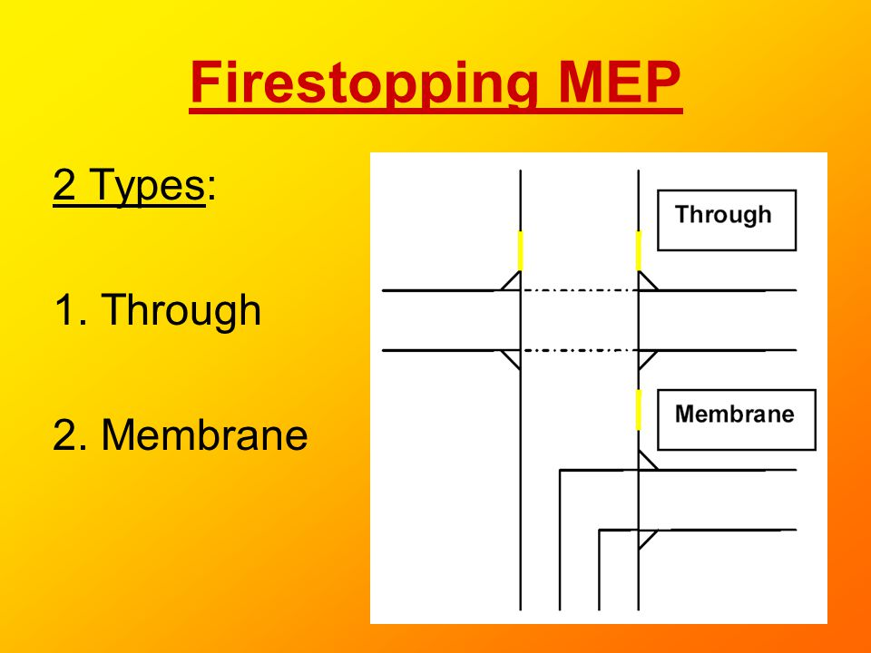 Firestopping MEP 2 Types: 1. Through 2. Membrane