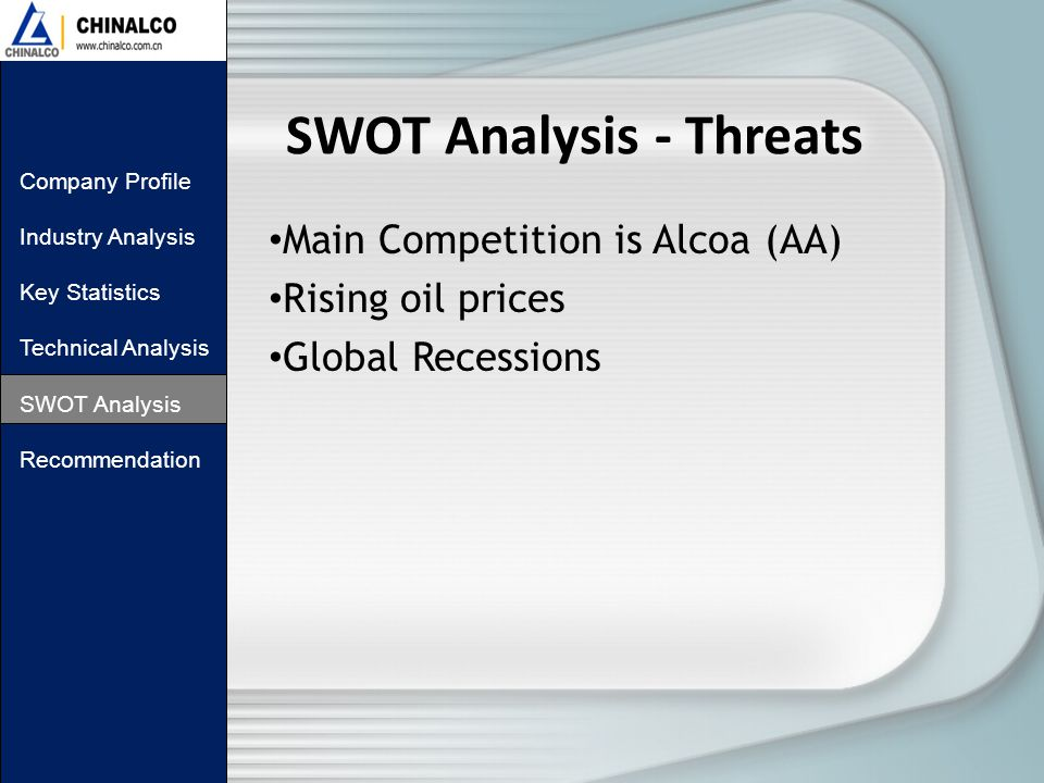 SWOT Analysis - Threats Main Competition is Alcoa (AA) Rising oil prices Global Recessions Company Profile Industry Analysis Key Statistics Technical Analysis SWOT Analysis Recommendation