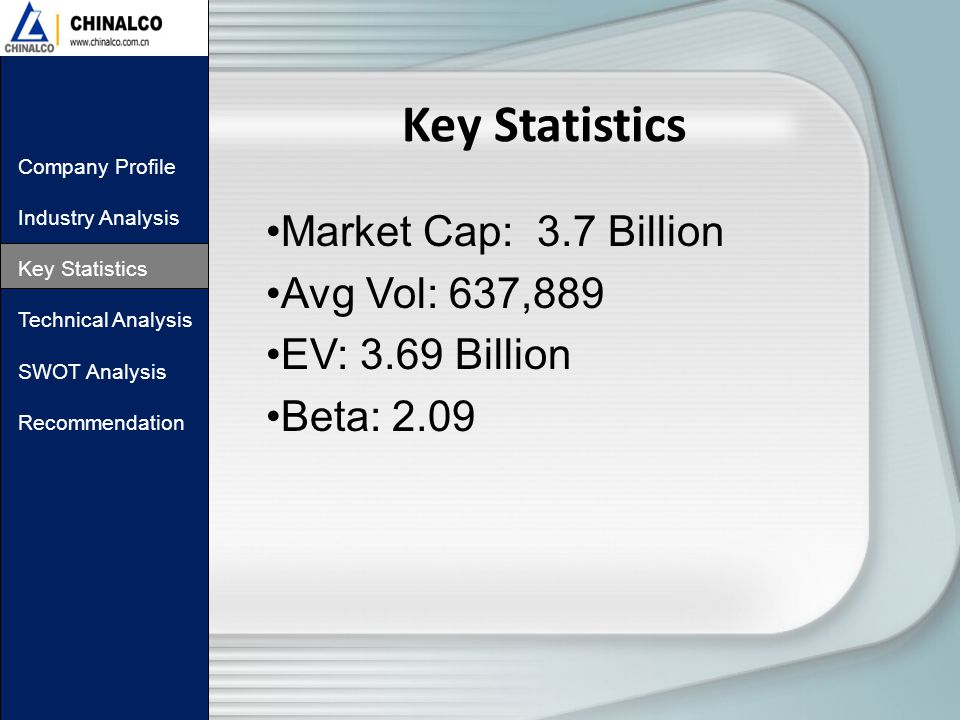 Key Statistics Company Profile Industry Analysis Key Statistics Technical Analysis SWOT Analysis Recommendation Market Cap: 3.7 Billion Avg Vol: 637,889 EV: 3.69 Billion Beta: 2.09