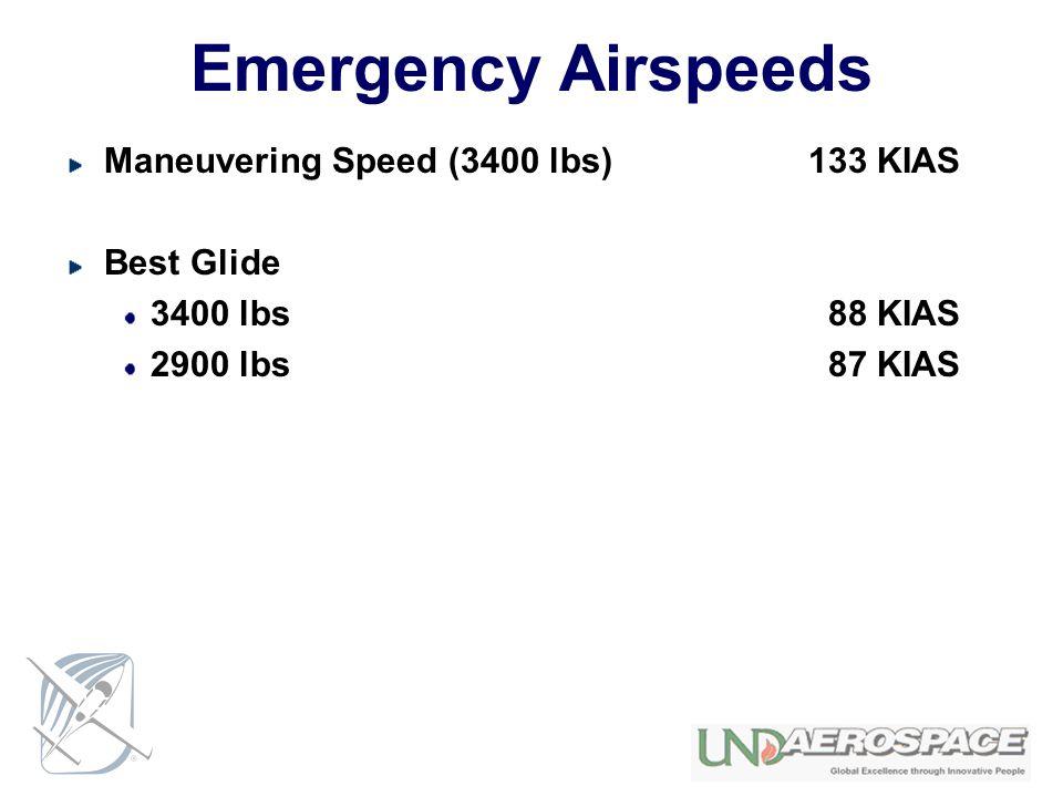 Emergency Airspeeds Maneuvering Speed (3400 lbs)133 KIAS Best Glide 3400 lbs 88 KIAS 2900 lbs 87 KIAS