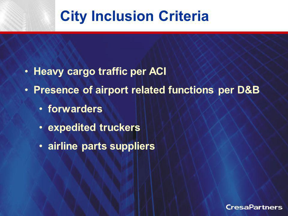 City Inclusion Criteria Heavy cargo traffic per ACI Presence of airport related functions per D&B forwarders expedited truckers airline parts suppliers