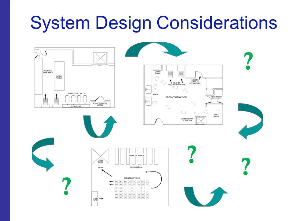 System Design Considerations ? ? ? ?