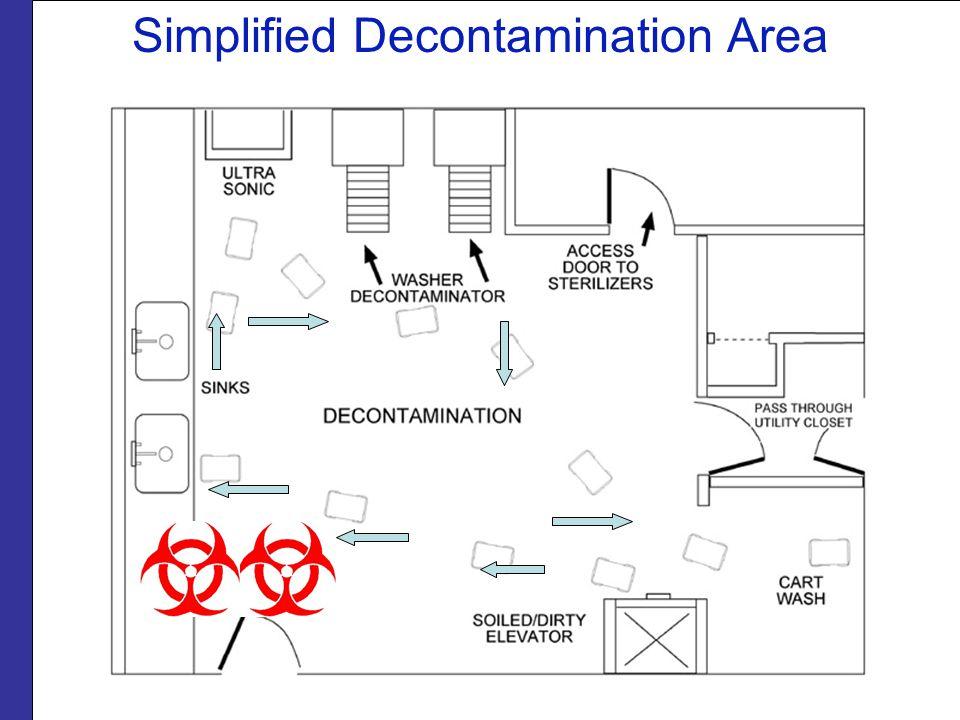 Simplified Decontamination Area