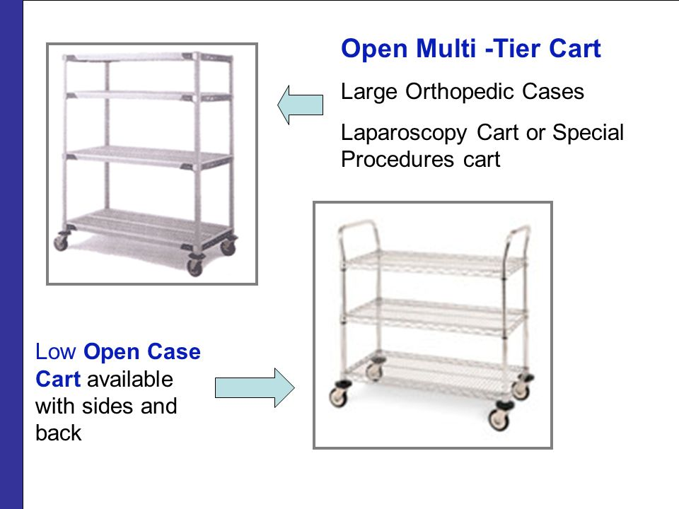 Open Multi -Tier Cart Large Orthopedic Cases Laparoscopy Cart or Special Procedures cart Low Open Case Cart available with sides and back