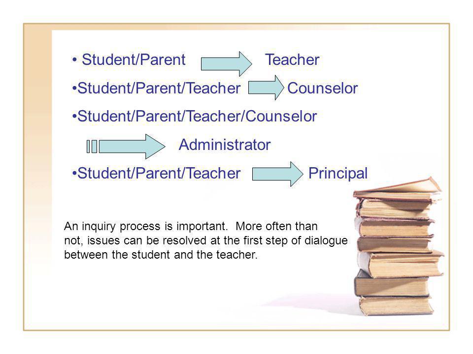 Inquiry Process Student Teacher Teacher Student