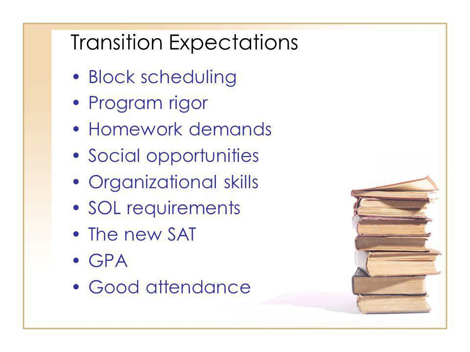 Student/Parent Teacher Student/Parent/Teacher Counselor Student/Parent/Teacher/Counselor Administrator Student/Parent/TeacherPrincipal An inquiry proc