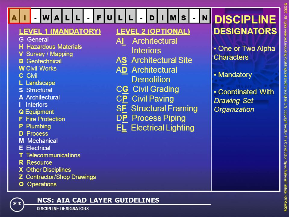 © 2005. All rights reserved, including World rights & Electronic rights. U.S. copyright held by The Construction Specifications Institute. v07Mar05a N