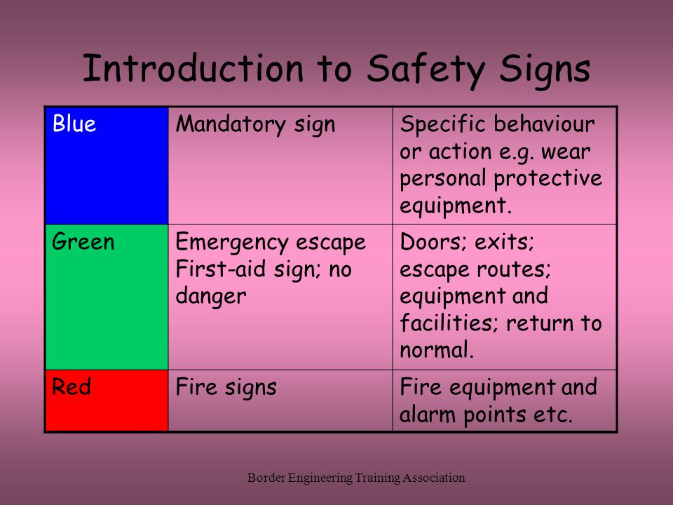 Border Engineering Training Association Introduction to Safety Signs BlueMandatory signSpecific behaviour or action e.g. wear personal protective equi