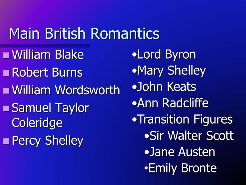 Main British Romantics William Blake William Blake Robert Burns Robert Burns William Wordsworth William Wordsworth Samuel Taylor Coleridge Samuel Tayl