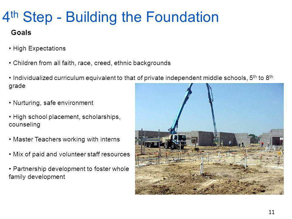 11 4 th Step - Building the Foundation High Expectations Children from all faith, race, creed, ethnic backgrounds Individualized curriculum equivalent to that of private independent middle schools, 5 th to 8 th grade Goals Nurturing, safe environment High school placement, scholarships, counseling Master Teachers working with interns Mix of paid and volunteer staff resources Partnership development to foster whole family development