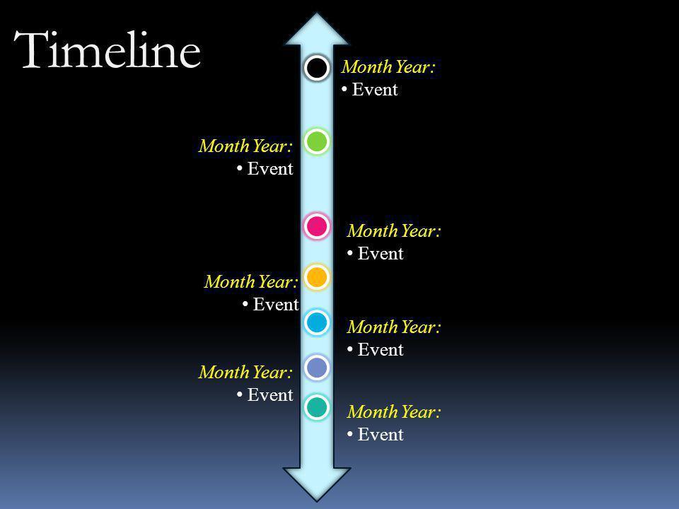 Timeline Month Year: Event Month Year: Event Month Year: Event Month Year: Event Month Year: Event Month Year: Event Month Year: Event