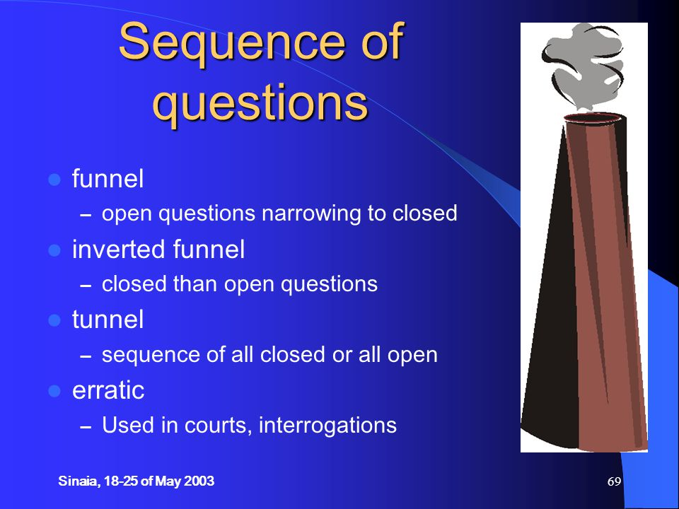 Sinaia, 18-25 of May 200369 Sequence of questions funnel – open questions narrowing to closed inverted funnel – closed than open questions tunnel – sequence of all closed or all open erratic – Used in courts, interrogations