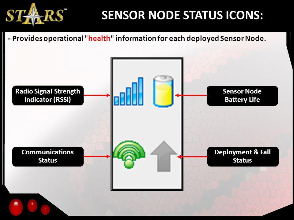 SENSOR NODE STATUS ICONS: - Provides operational health information for each deployed Sensor Node.