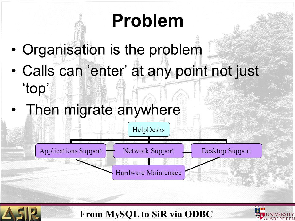From MySQL to SiR via ODBC Problem Charts and tables geared towards management Didnt show movement between subgroups Only times were Open and Close So if call closed by subgroup X then reports allocated total time to X even if 90% was in Y !!!