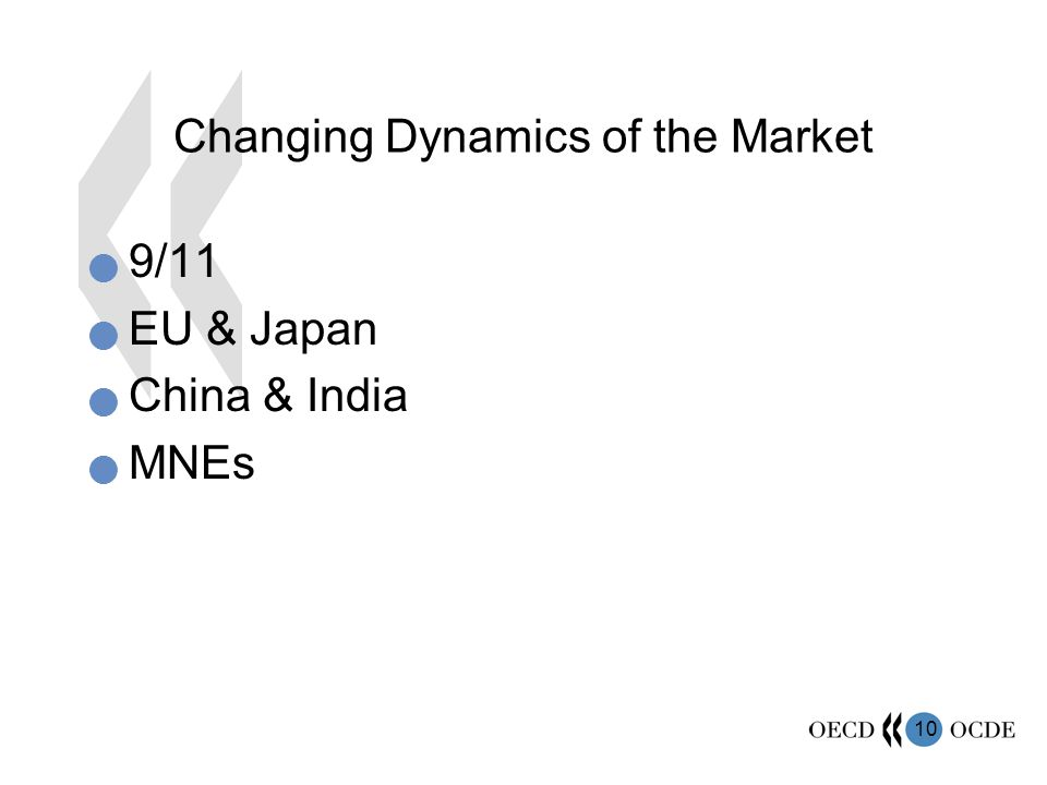 10 Changing Dynamics of the Market 9/11 EU & Japan China & India MNEs