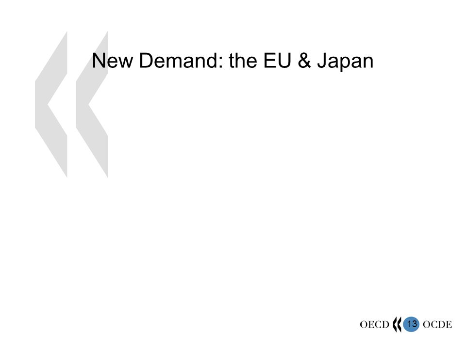 13 New Demand: the EU & Japan