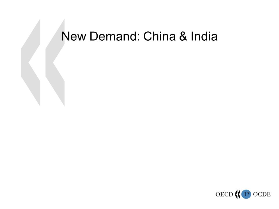 17 New Demand: China & India