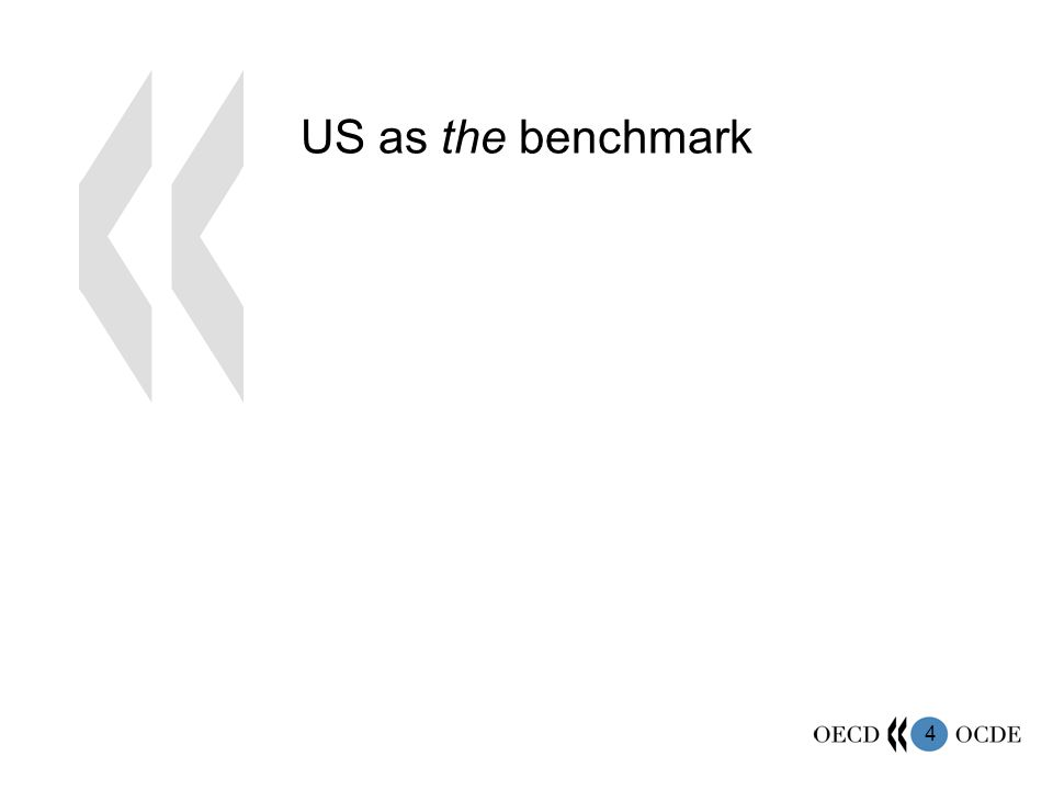 4 US as the benchmark