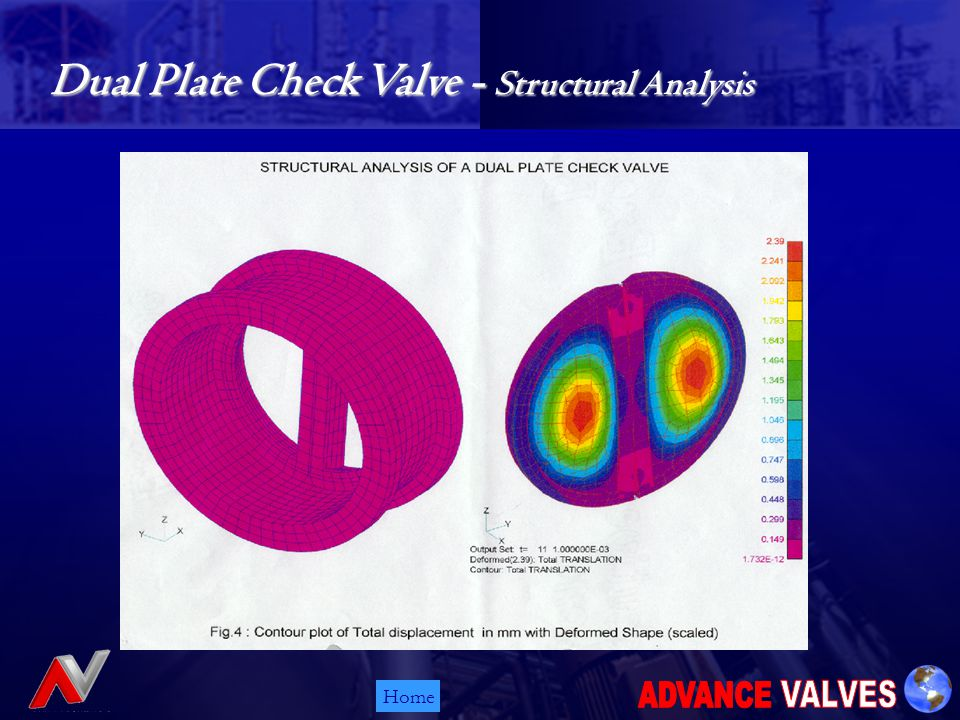 Home Dual Plate Check Valve - Structural Analysis