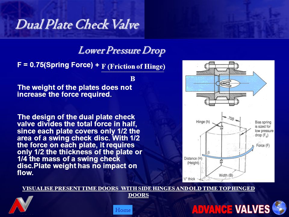 Home Global Trends Switch over to Wafer Check Valve (dual plate type ) is going on noticeably in Refineries, Petrochemicals and Process Industries besides general industries.