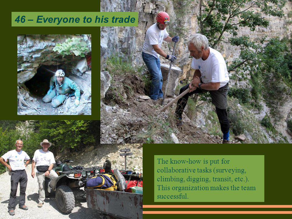 The know-how is put for collaborative tasks (surveying, climbing, digging, transit, etc.).