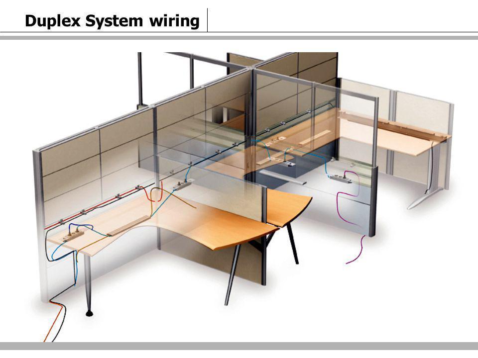 Duplex System wiring